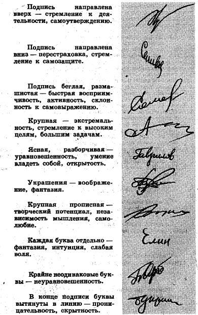 характер по подписи