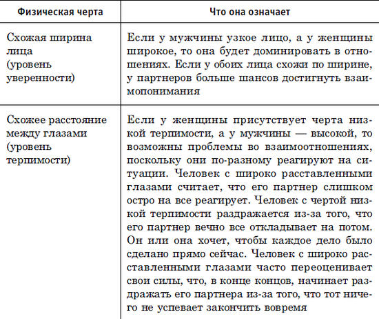физиогномика черты лица и характер