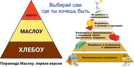 пирамида Маслоу в наши дни
