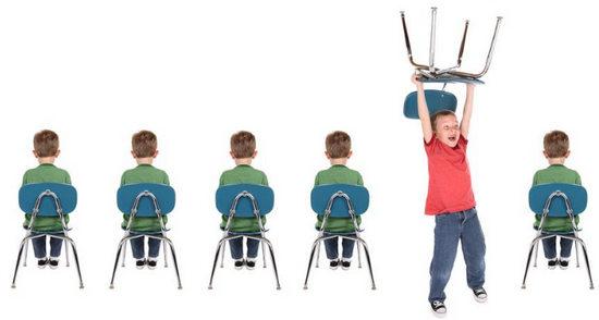 признаки синдрома дефицита внимания